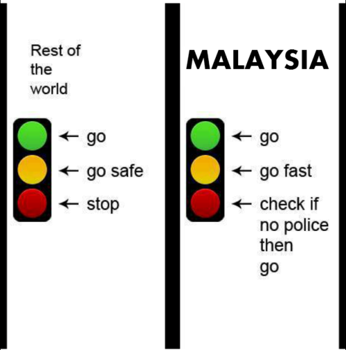 Malaysian-Reaction-to-Traffic-Light-Colours.png